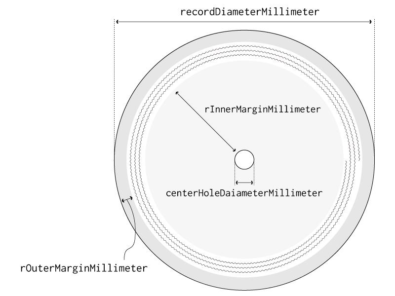 Cutting Record Params Diagram1