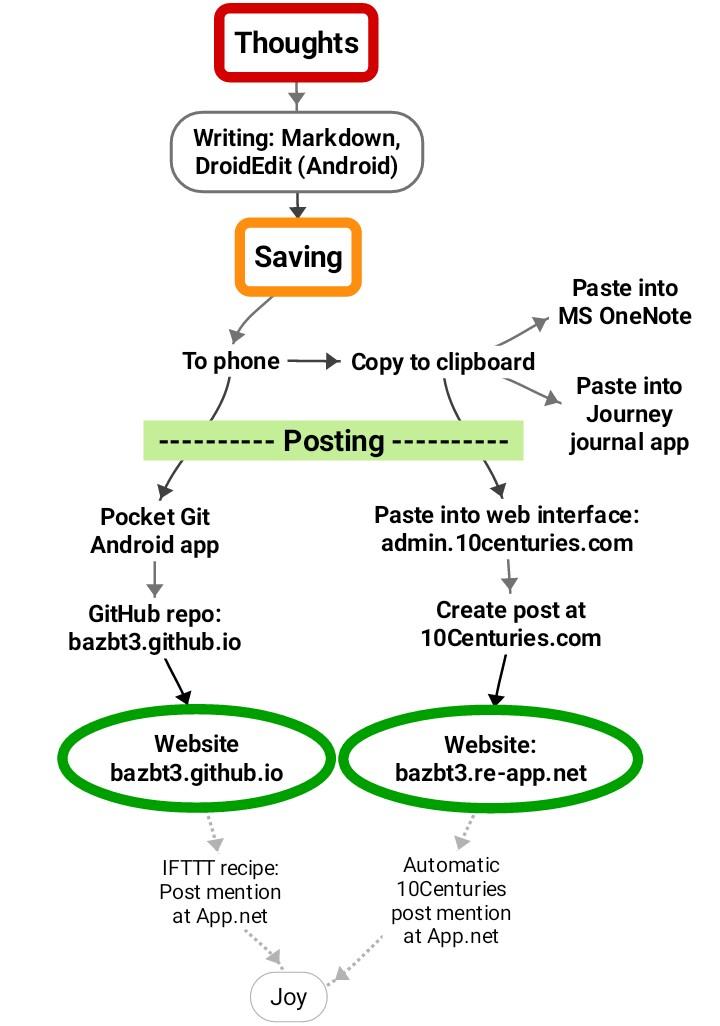 Link descriptive text for a picture