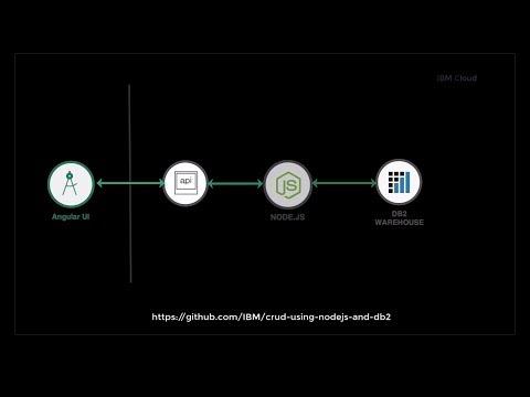 GitHub - IBM/crud-using-nodejs-and-db2: Create CRUD