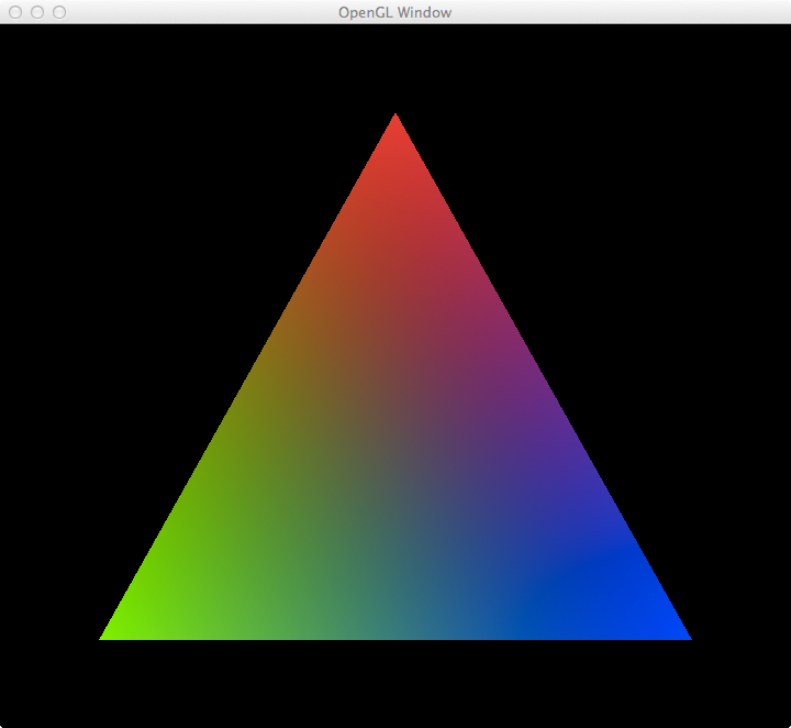 sdl opengl example