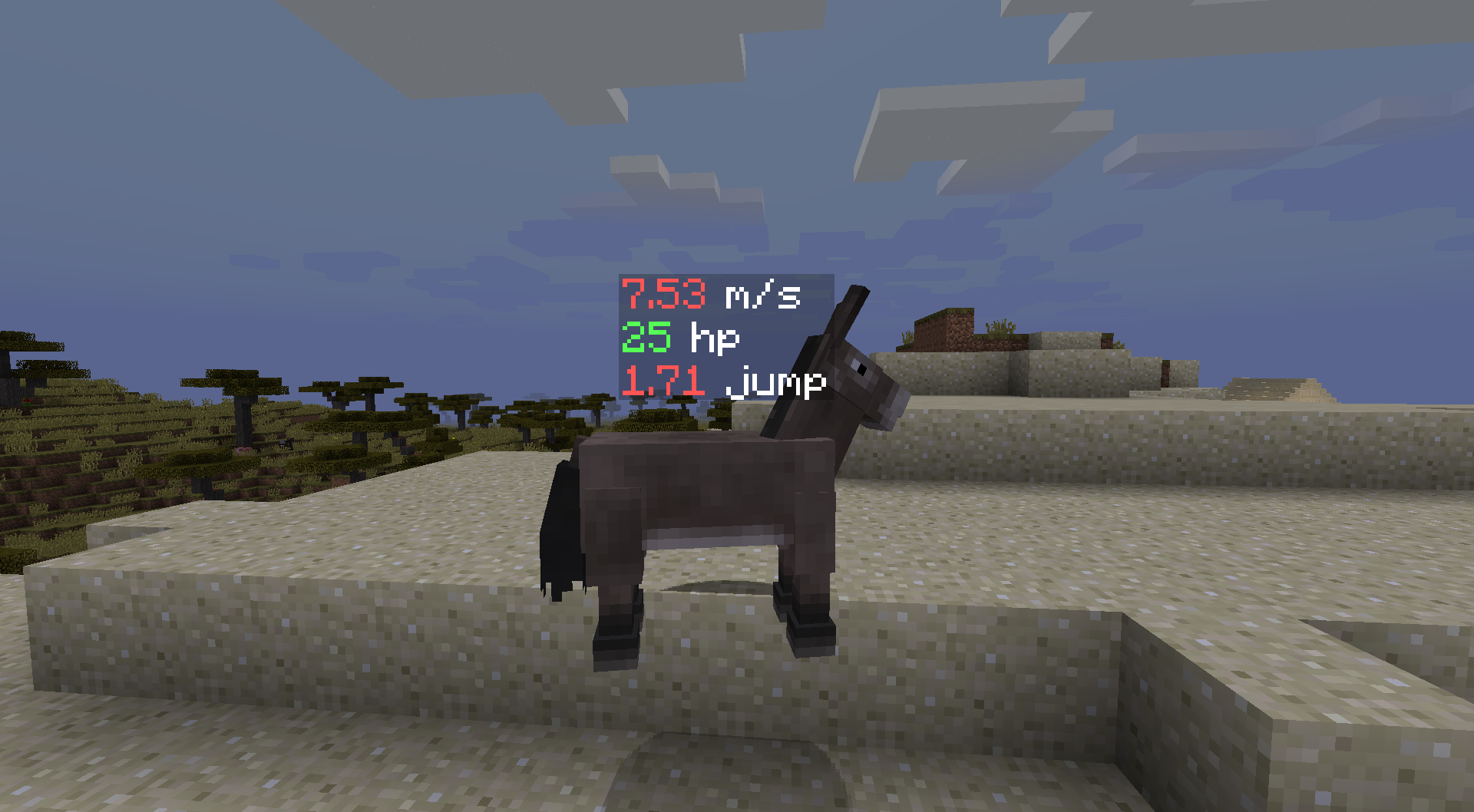 Rendered horse attributes