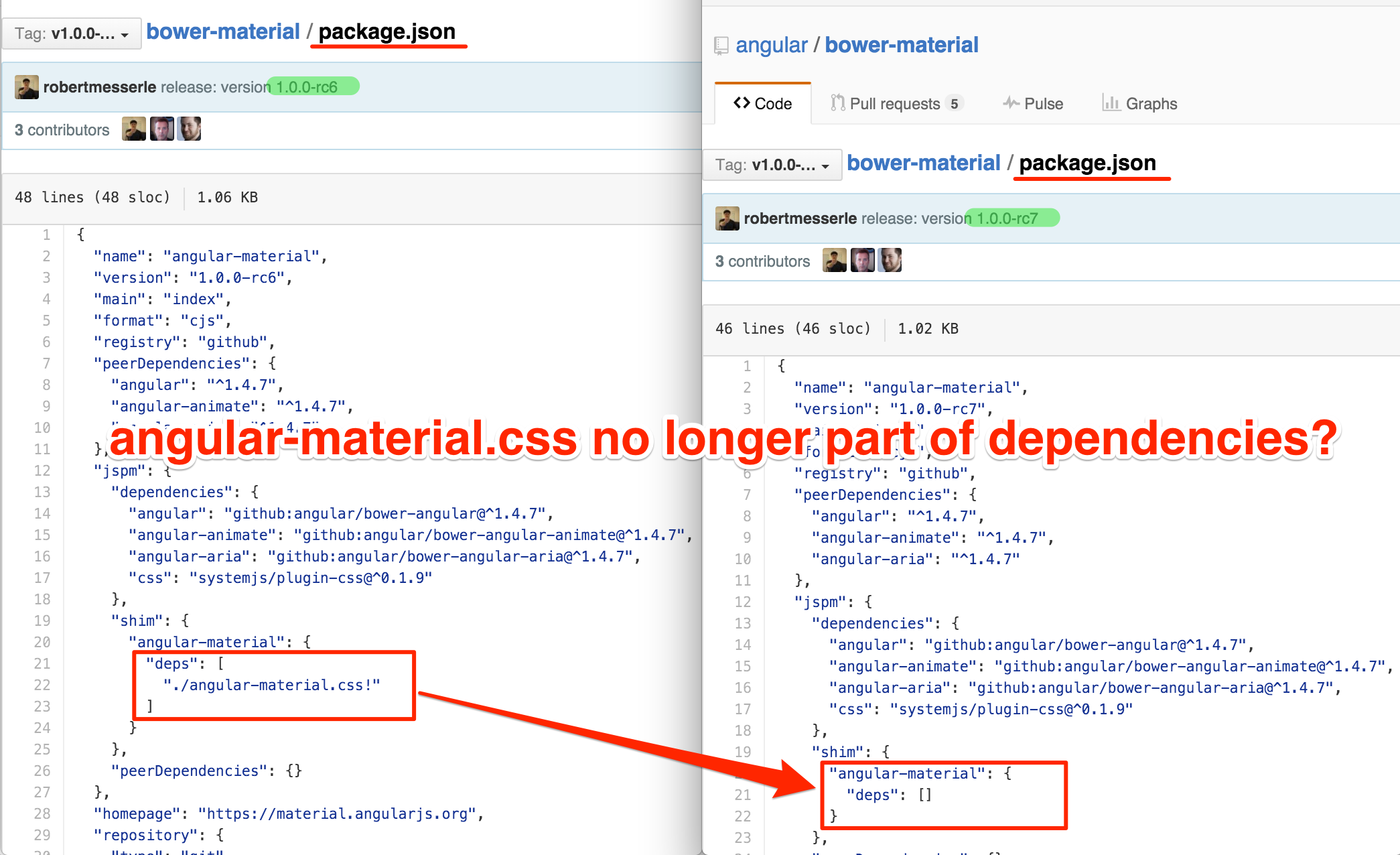 angular-material.css does not load when using SystemJS for v1.0.0 ...