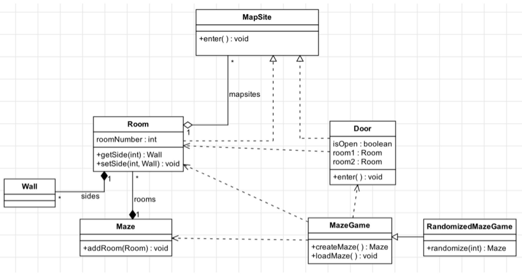 GitHub - luonglearnstocode/SD2x: My solutions to Homeworks