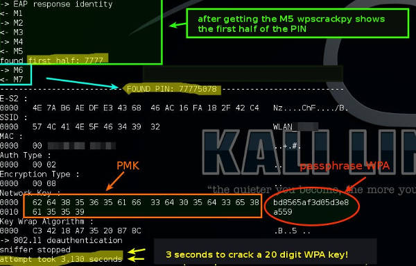 Cracking a 20 digits wpa pass-phrase in three seconds with wpscrack.py