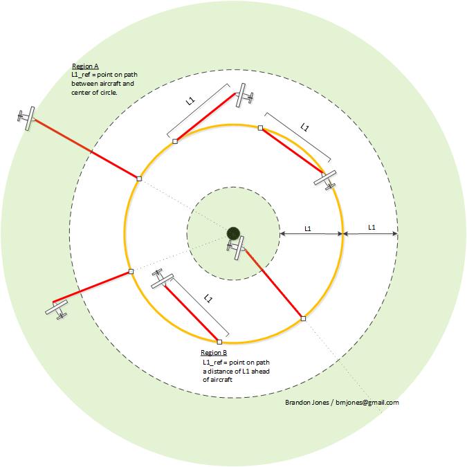 Waypoint_diagrams2