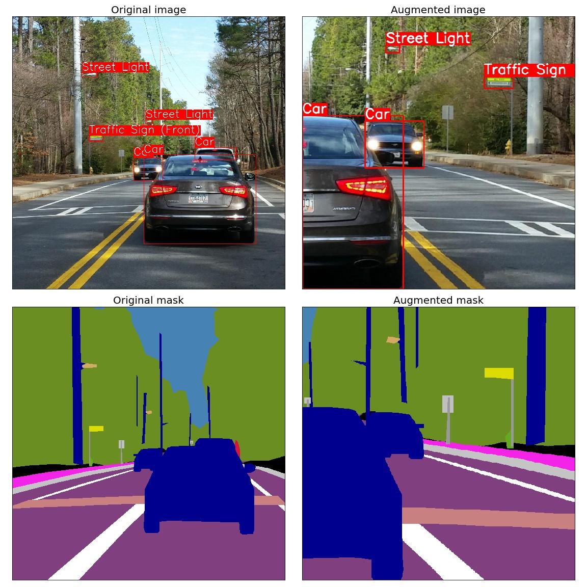 GitHub - albu/albumentations: fast image augmentation