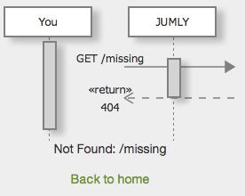 jumly herokuapp com_missing