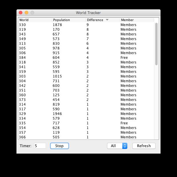 GitHub - RealAtix/OSRS-World-Tracker: Scrapes the worlds and