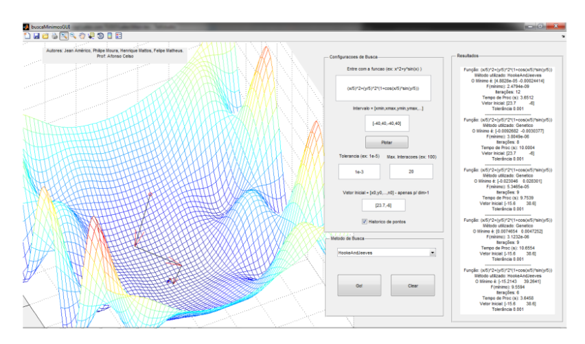 GitHub - jamerico/Matlab-Optimization-Algorithms-With-Interface
