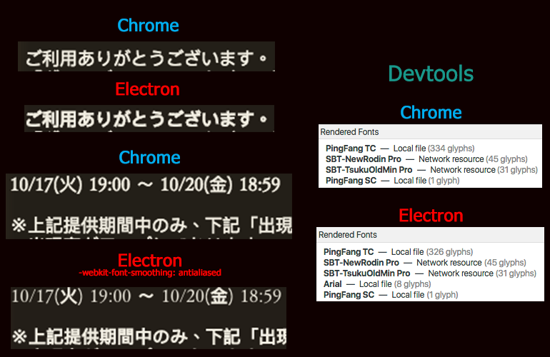 text render behavior is not same as chrome do · Issue #10832