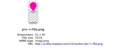 Marker Size? · Issue #480 · mapbox/mapbox js · GitHub