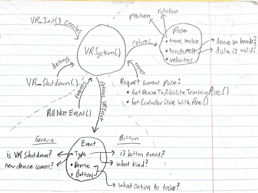 OpenVR Quick Start · osudrl/CassieVrControls Wiki · GitHub