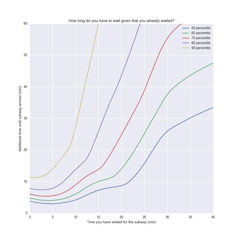Cool plot