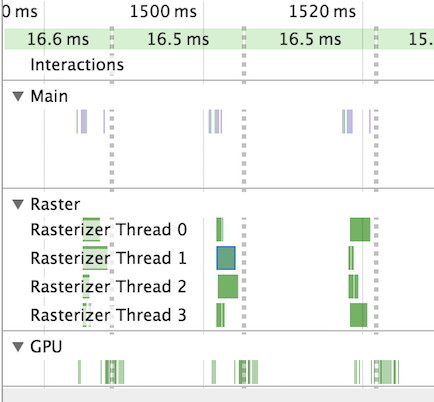 rasterization on desktop