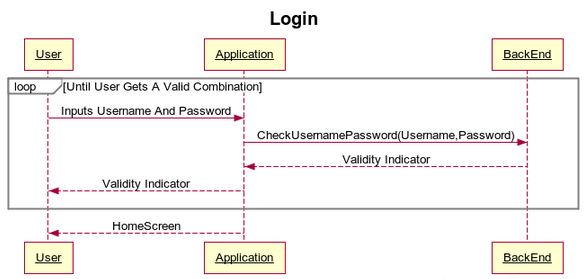 Android user profile zhengcsection04 wiki github a user should be able to log into the android app user their email and password the changes made from the generic sequence diagram for this feature would ccuart Image collections