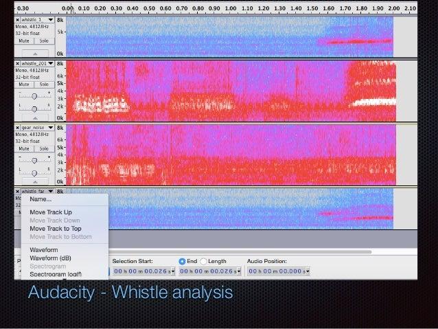 Whistle Detection · UNSWComputing/rUNSWift-2015-release Wiki