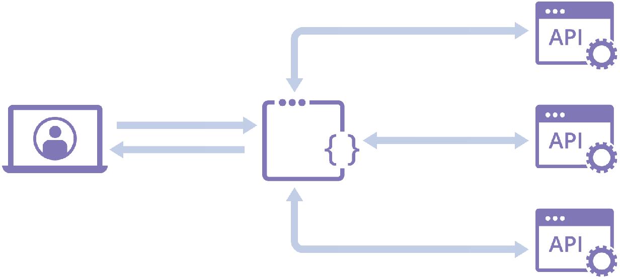 Cloudflare GraphQL Gateway