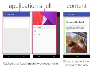 Application shell architecture