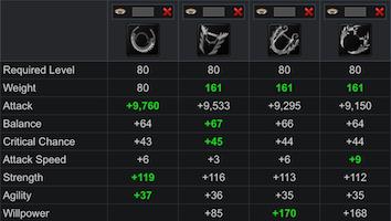 Level 80 Dual Blades