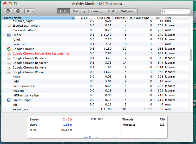 chrome helper cpu mac