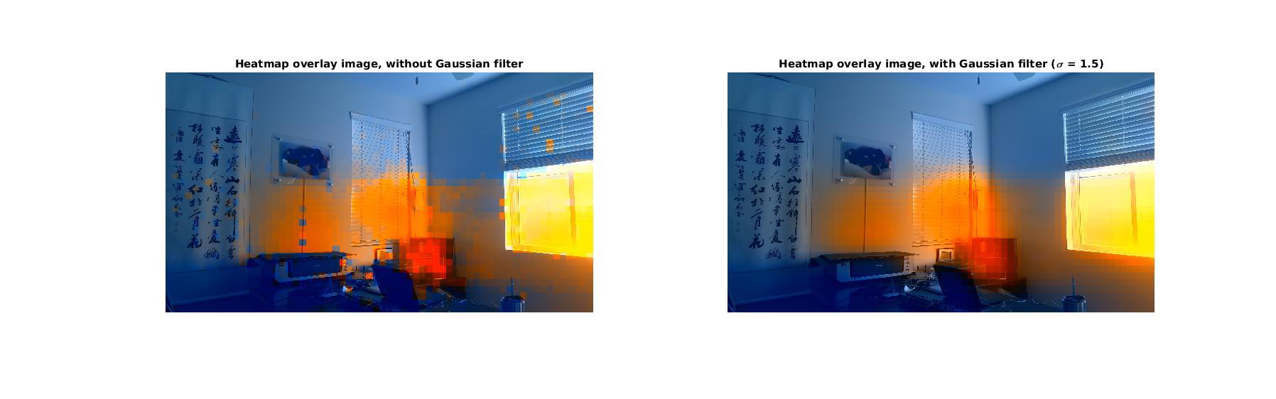 Comparison of heatmap overlay