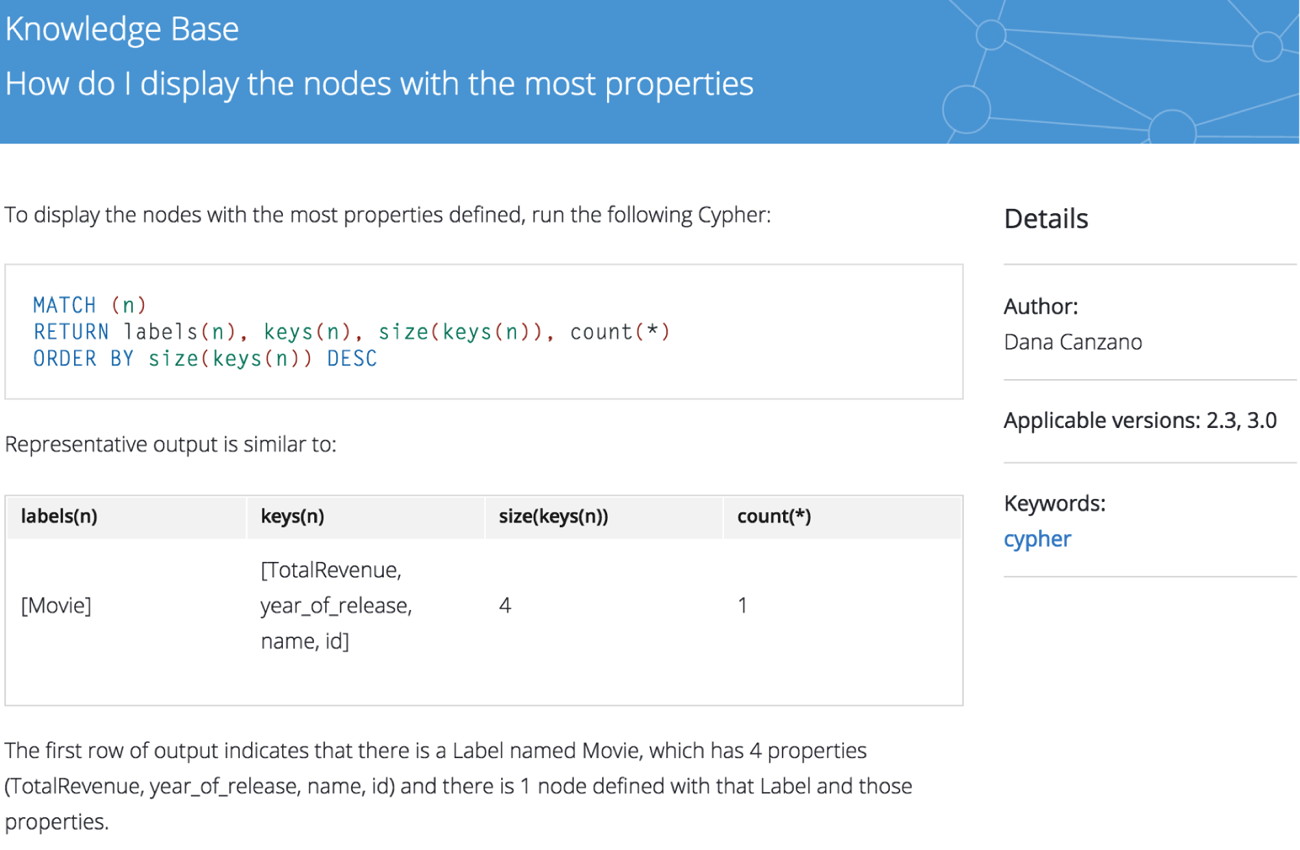Neo4j knowledge base example article