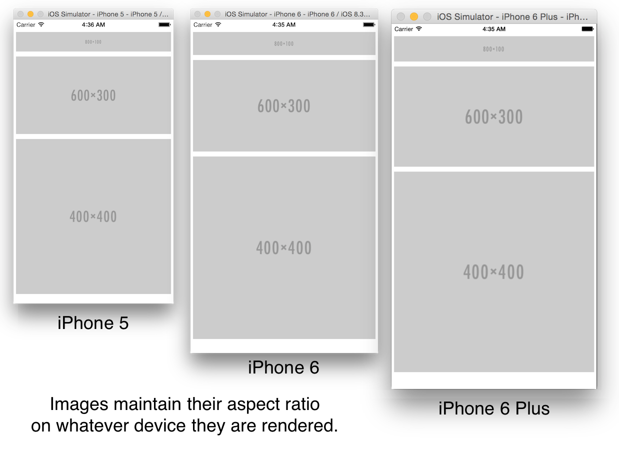Screenshots comparing the output of above code on devices with different widths.