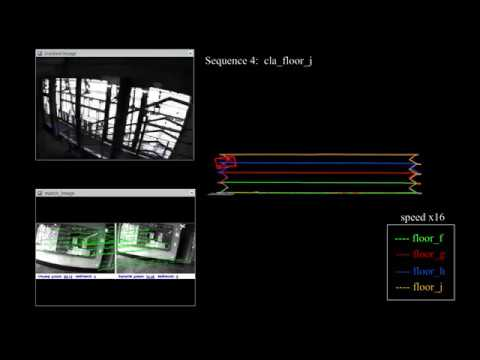 GitHub - HKUST-Aerial-Robotics/VINS-Mono: A Robust and