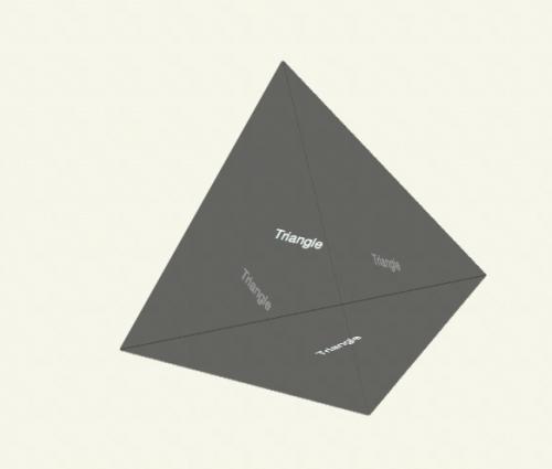 CSS pyramid
