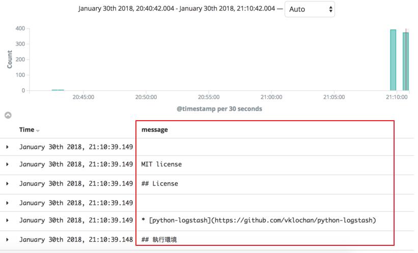 GitHub - twtrubiks/docker-elk-tutorial: docker-elk-tutorial + django