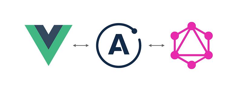 GitHub - Akryum/vue-apollo: 🚀 Apollo/GraphQL integration