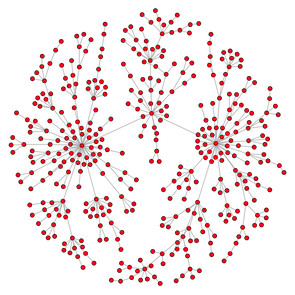 Introduction tinkerpopframes wiki github a graph database represents a collection of vertices nodes dots connected to each other by edges arcs lines some graph database vendors provide data malvernweather Gallery