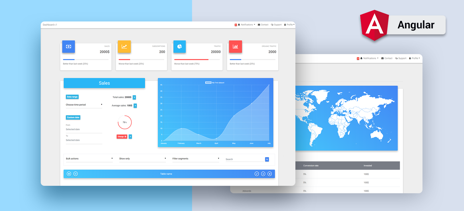 Admin-Dashboard-Template-Angular-Bootstrap/README md at