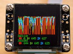 OLED128 Displaying Stripchart FTOLED sample sketch