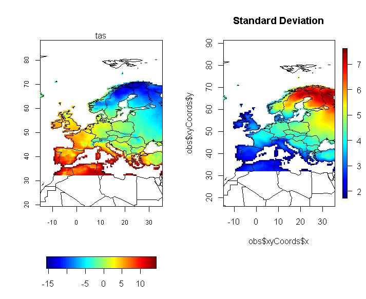 Fig6:observations