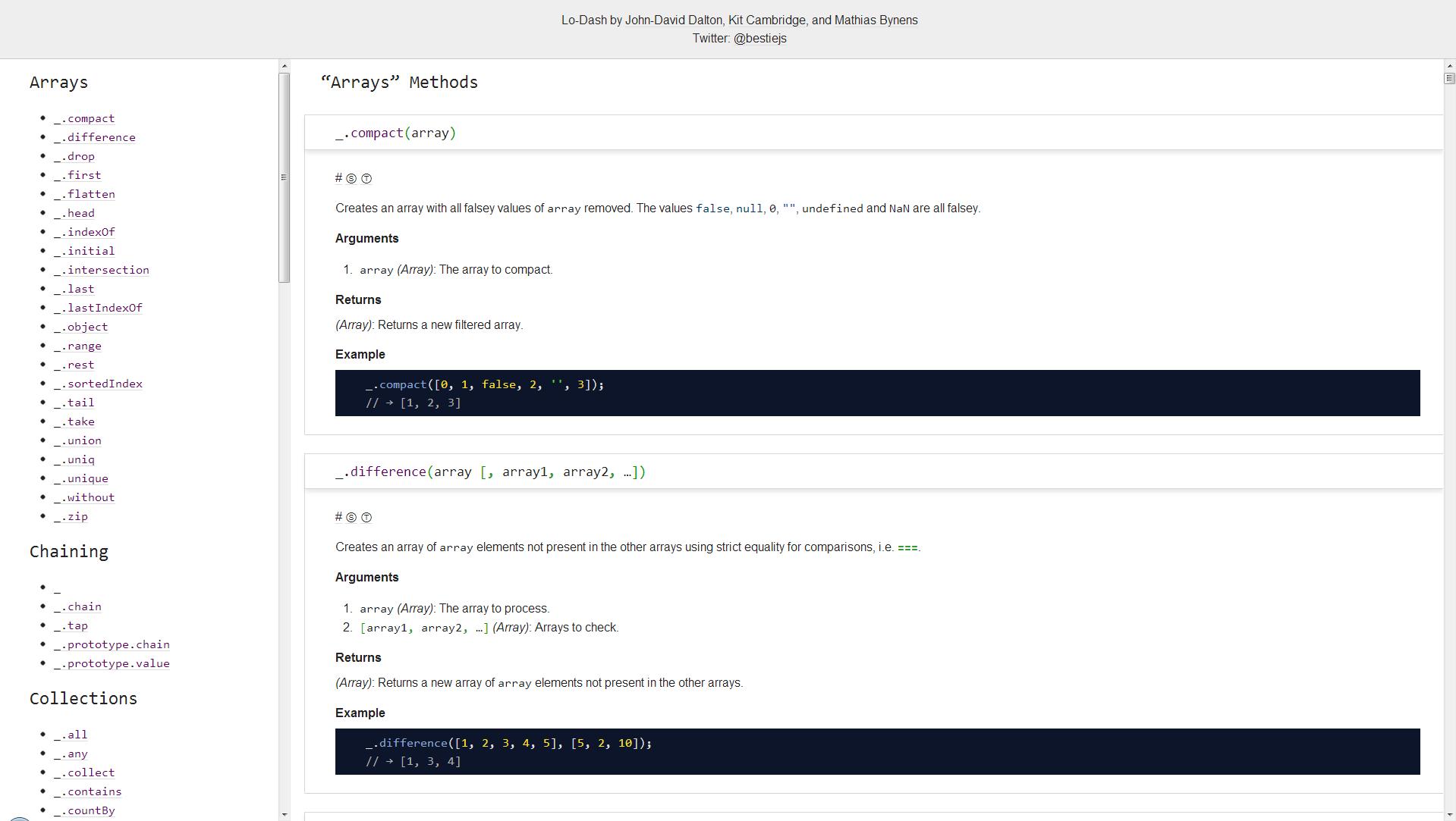 Alternate Documentation CSS