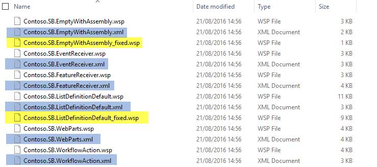Analysis results folder
