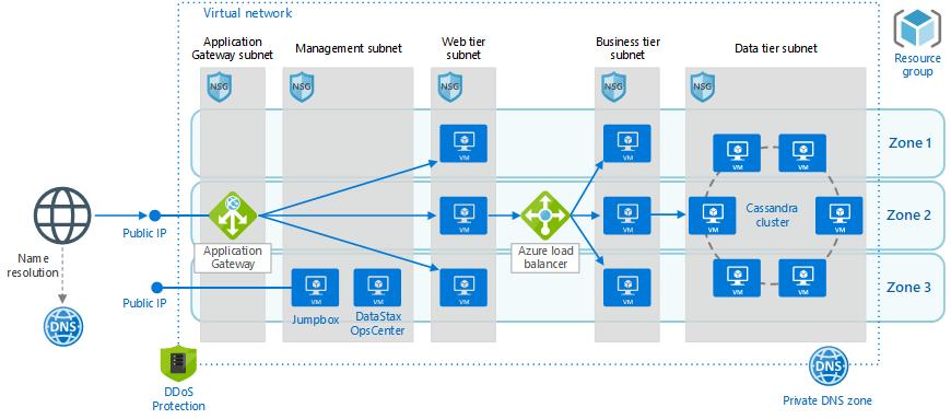 NetScaler as ADFS Proxy Deployment Guide - Citrix.com