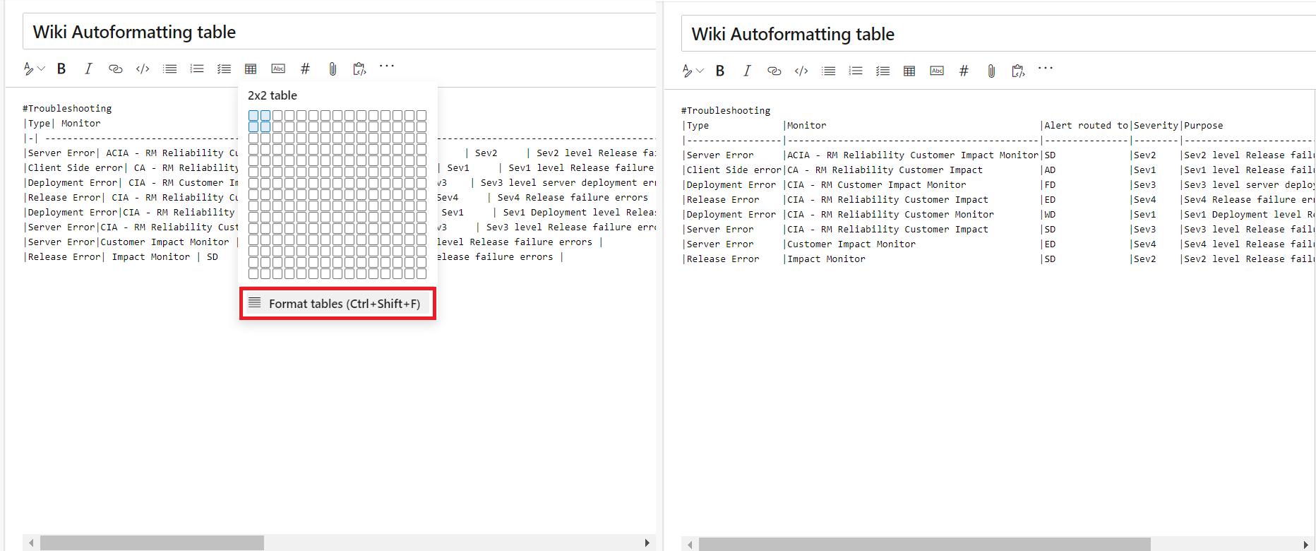 auto formatting table
