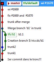 git-tfs_branches