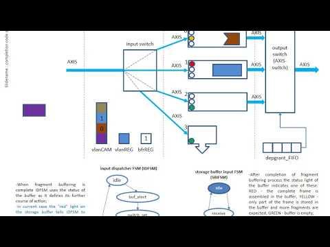 EtherBlade.net V2 assembler block conceptual model demonstration