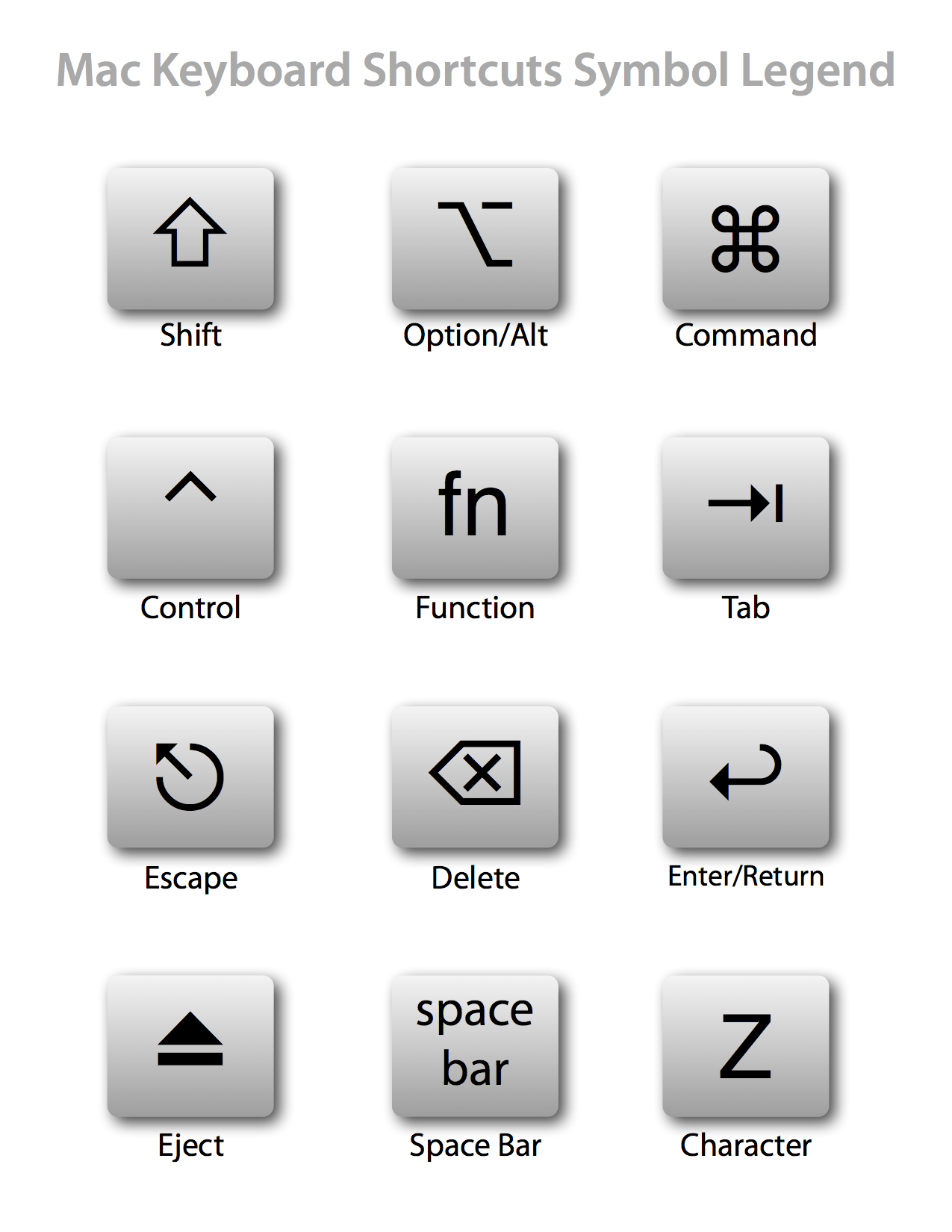 Icon Request Keyboard Function Key Shortcuts Issue 6425