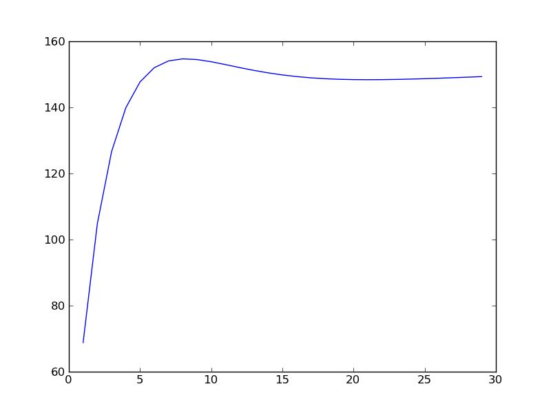 Dark matter temperature distribution � rht/phython Wiki � GitHub