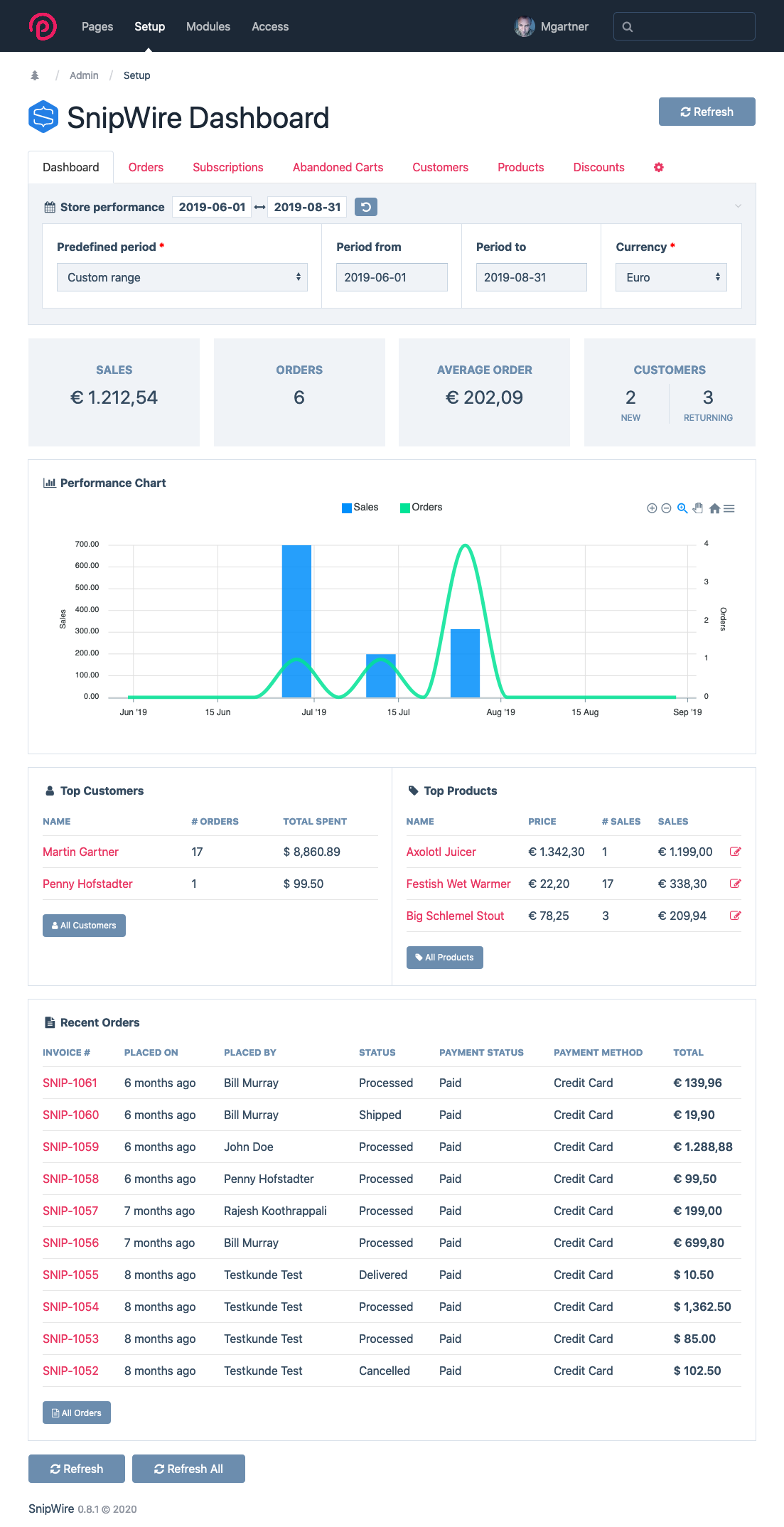 SnipWire Dashboard