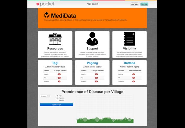 MediData screenshot