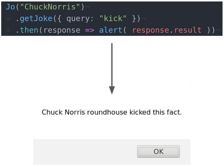Chuck Norris, Jo
