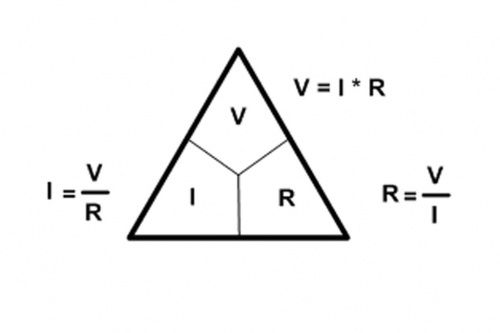 ohms law  u00b7 patternagents  electronics one workshop wiki