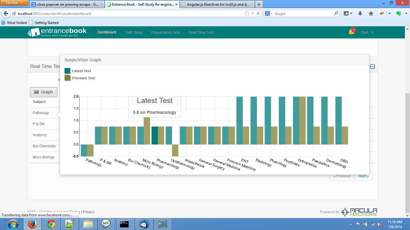 Add some value on bar in multiBarChart except x and y values · Issue ...