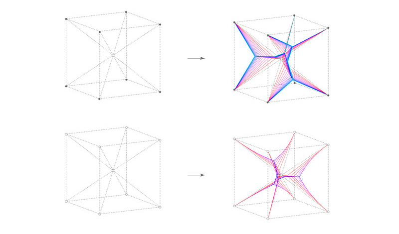 Ant Colony Optimization 1