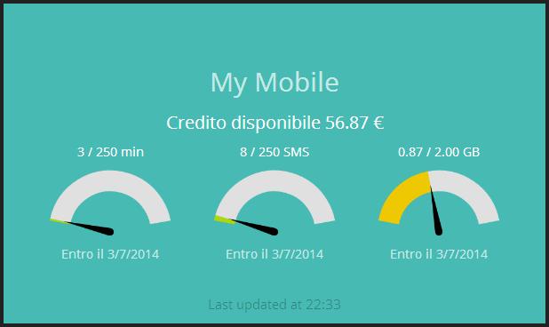 Mobile prepaid SIM